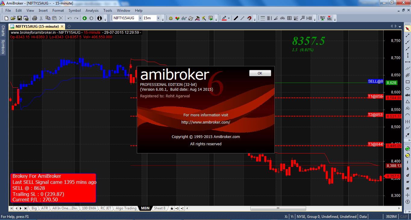 Amibroker Interface