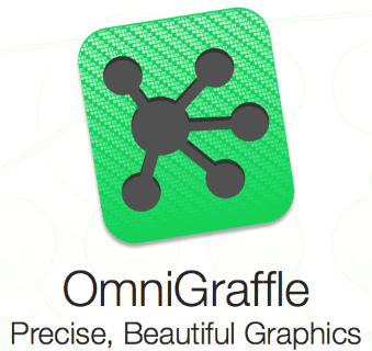 Omnigraffle Pro Version 7.17.5 Crack Latest Free Download